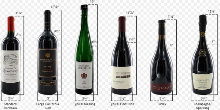 Standard wine bottles
