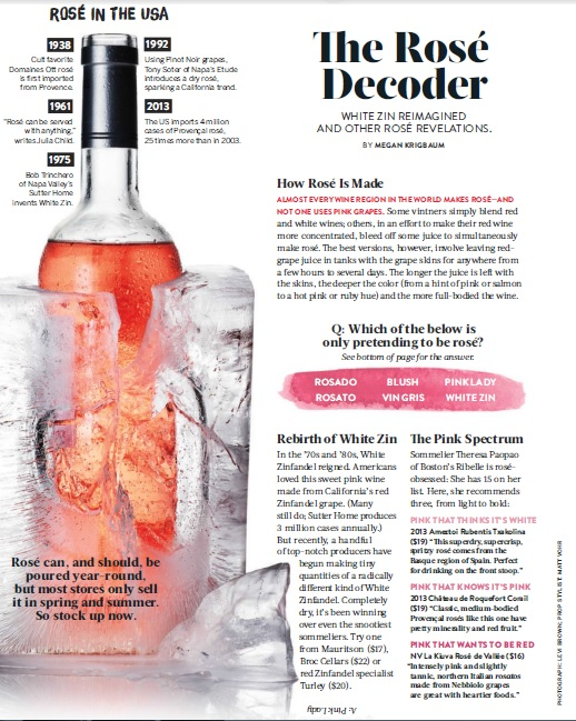 The Rose wine Decoder in the USA