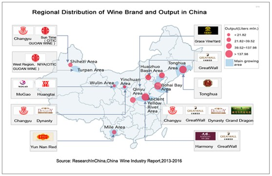 China wine brands