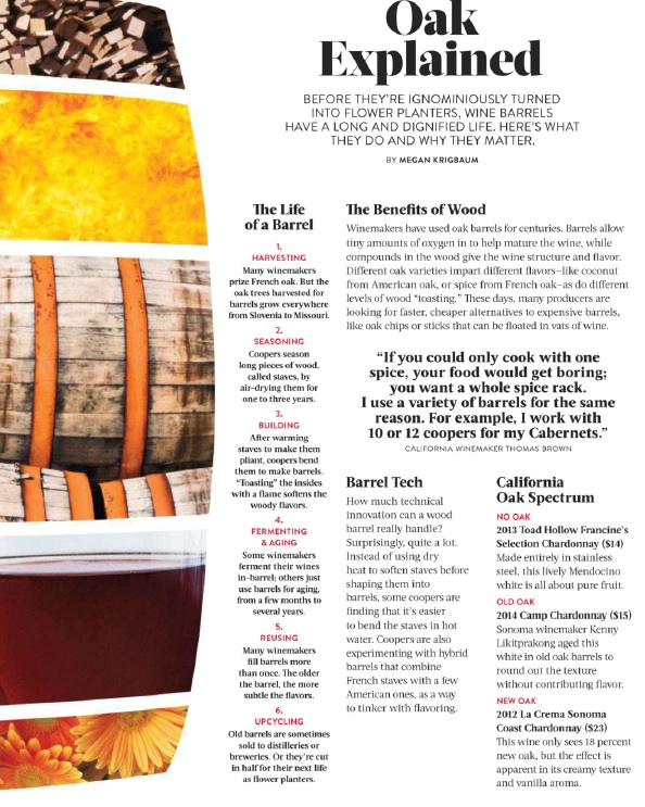 Oak barrels explained