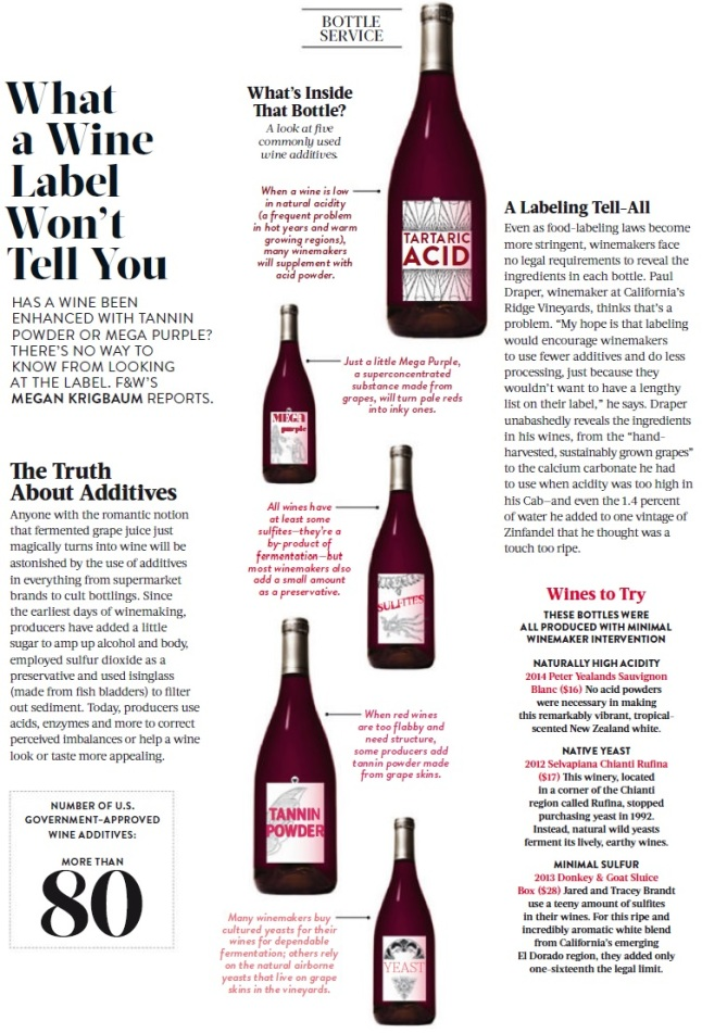What a wine label wont tell you food and wine march 2015