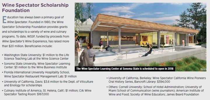 Wine Spectator Scholarship Foundation